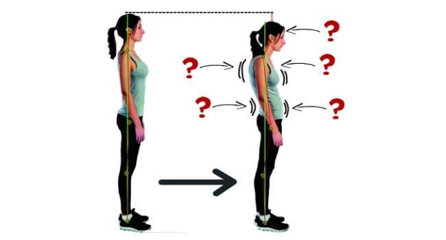 5 Choses étonnantes Que Votre Posture Révèle Sur Vous [Et Que Votre Chiropraticien Peut Facilement Deviner]